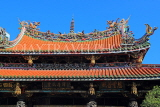 Taiwan, TAIPEI, Lungshan Temple, rooftop carvings, TAW678JPL